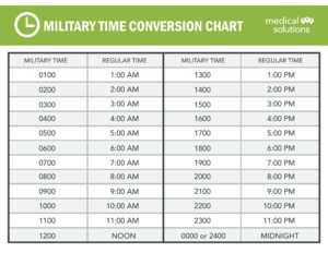 Military Time Converter Chart